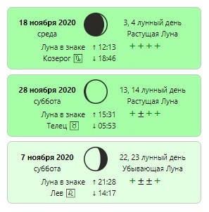 Лунный календарь стрижек на ноябрь 2020 года - все благоприятные дни